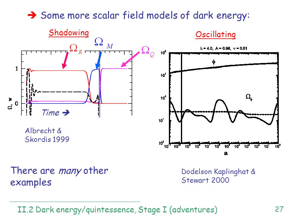 27  Some more scalar field models of dark energy: Dodelson Kaplinghat & Stewart 2000 Time  Albrecht & Skordis 1999 Oscillating Shadowing There are many other examples II.2 Dark energy/quintessence, Stage I (adventures)