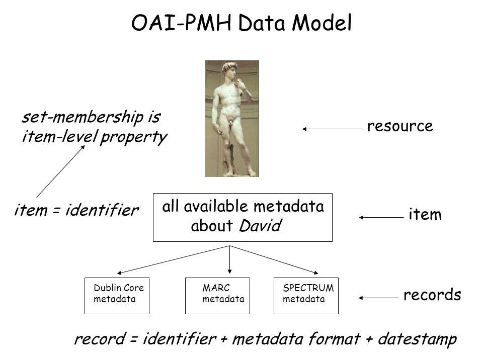 resource all available metadata about David item Dublin Core metadata MARC metadata SPECTRUM metadata records item = identifier record = identifier + metadata format + datestamp set-membership is item-level property OAI-PMH Data Model