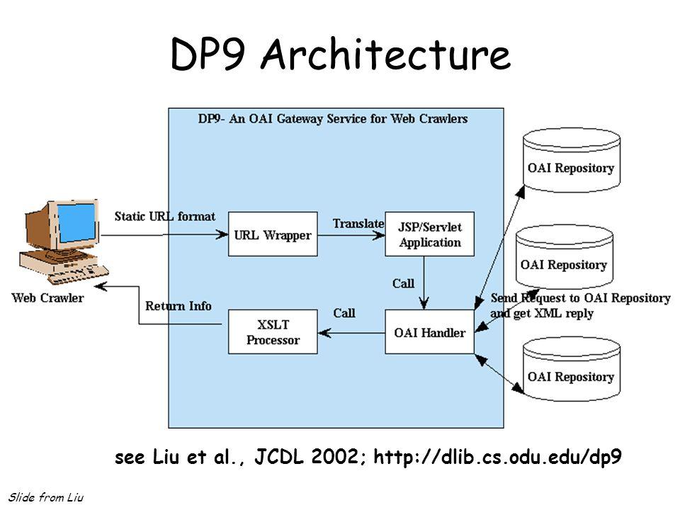 DP9 Architecture see Liu et al., JCDL 2002; http://dlib.cs.odu.edu/dp9 Slide from Liu