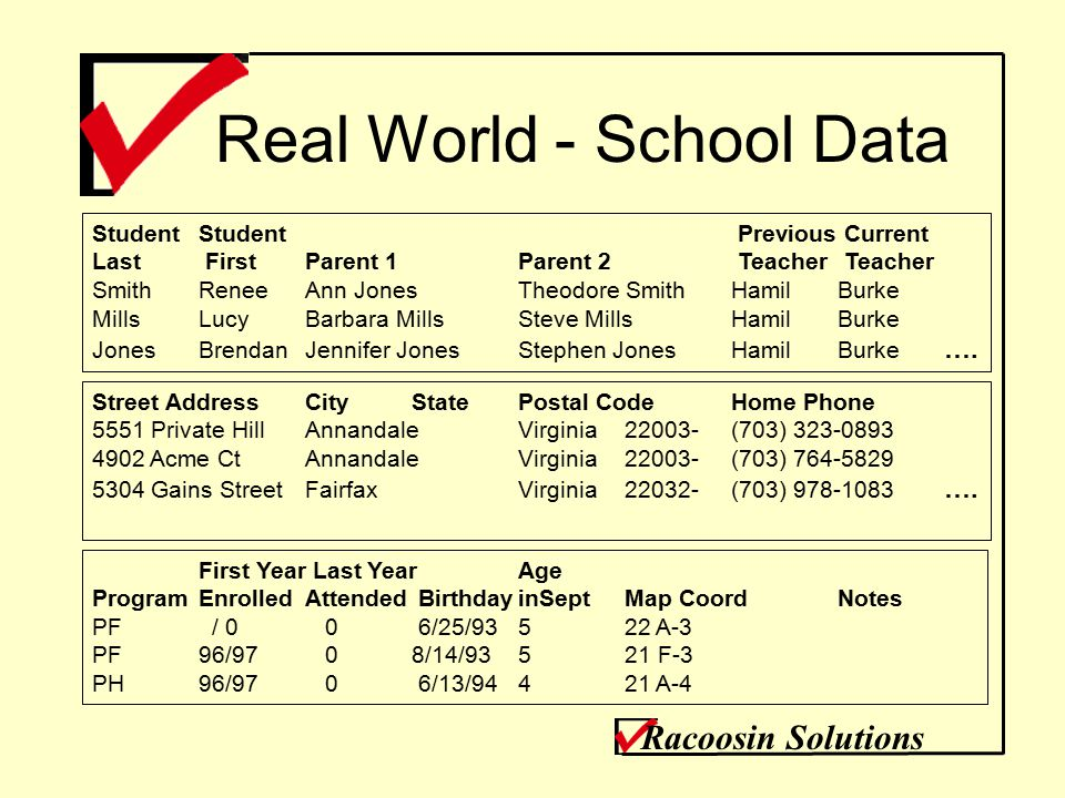 Real World - School Data Racoosin Solutions StudentStudent Previous Current Last First Parent 1Parent 2 Teacher Teacher SmithReneeAnn JonesTheodore SmithHamilBurke Mills LucyBarbara MillsSteve Mills Hamil Burke JonesBrendanJennifer Jones Stephen Jones Hamil Burke ….
