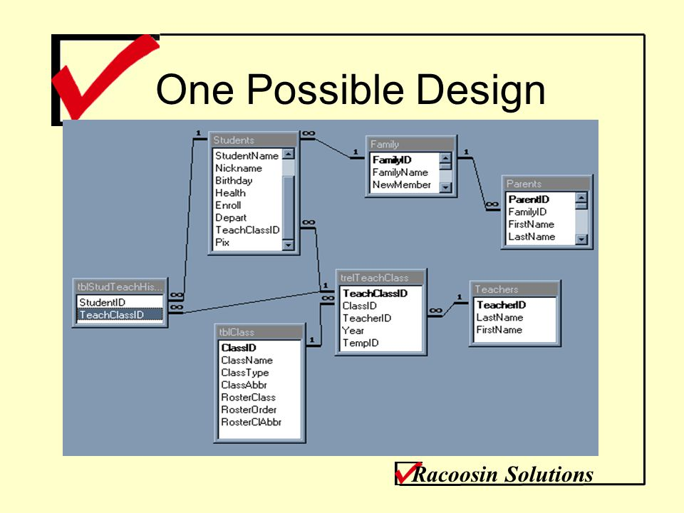One Possible Design Racoosin Solutions
