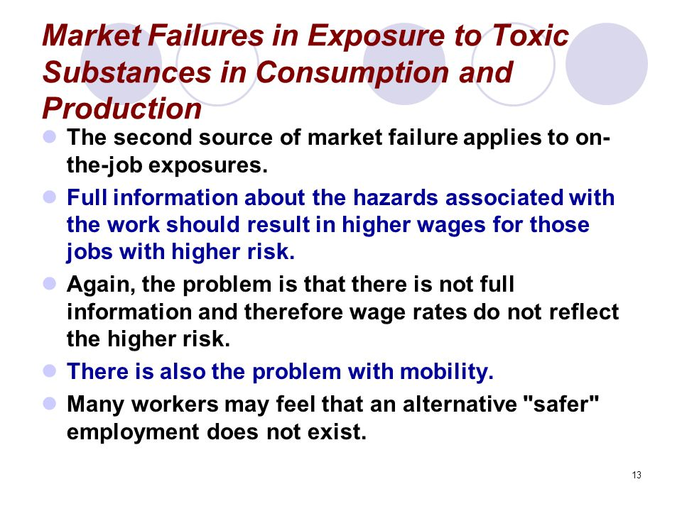 13 Market Failures in Exposure to Toxic Substances in Consumption and Production The second source of market failure applies to on- the-job exposures.
