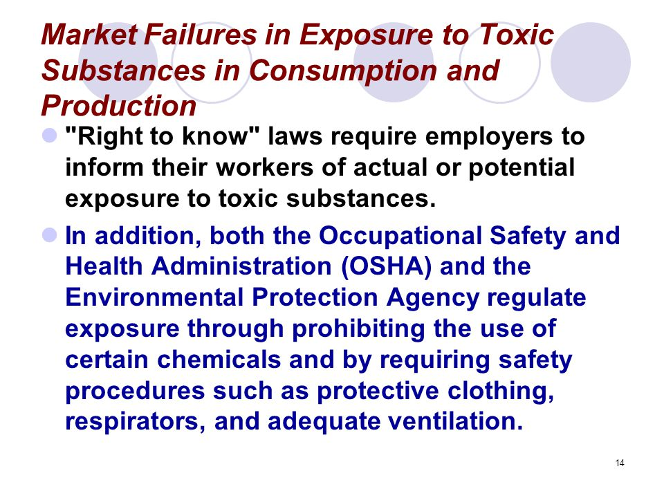 14 Market Failures in Exposure to Toxic Substances in Consumption and Production Right to know laws require employers to inform their workers of actual or potential exposure to toxic substances.