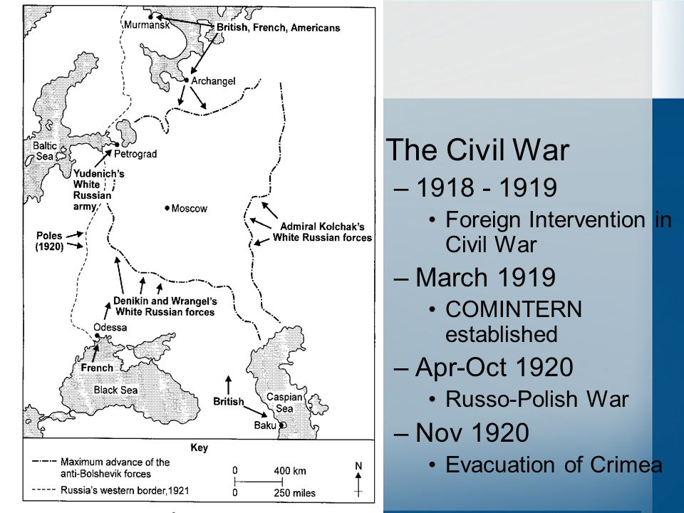 The Civil War –1918 - 1919 Foreign Intervention in Civil War –March 1919 COMINTERN established –Apr-Oct 1920 Russo-Polish War –Nov 1920 Evacuation of