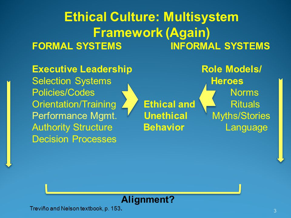 34 Ethical Culture: Multisystem applied to San José State FORMAL SYSTEMS INFORMAL SYSTEMS Executive Leadership Role Models/Heroes Selection Systems Policies/Codes Norms Orientation/Training Ethical and Rituals Performance Mgmt.