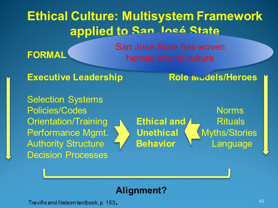 40 Ethical Culture: Multisystem Framework applied to San José State FORMAL SYSTEMS INFORMAL SYSTEMS Executive Leadership Role Models/Heroes Selection Systems Policies/Codes Norms Orientation/Training Ethical and Rituals Performance Mgmt.
