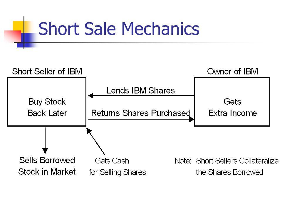 Short Sale Mechanics