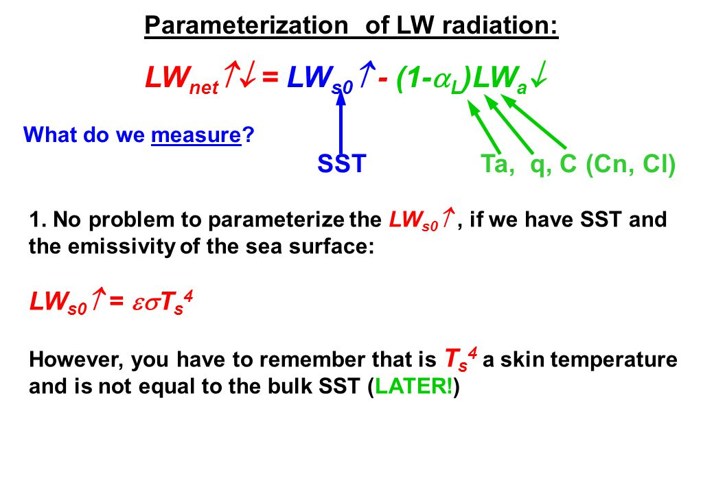 Parameterization of LW radiation: LW net  = LW s0  - (1-  L )LW a  What do we measure.