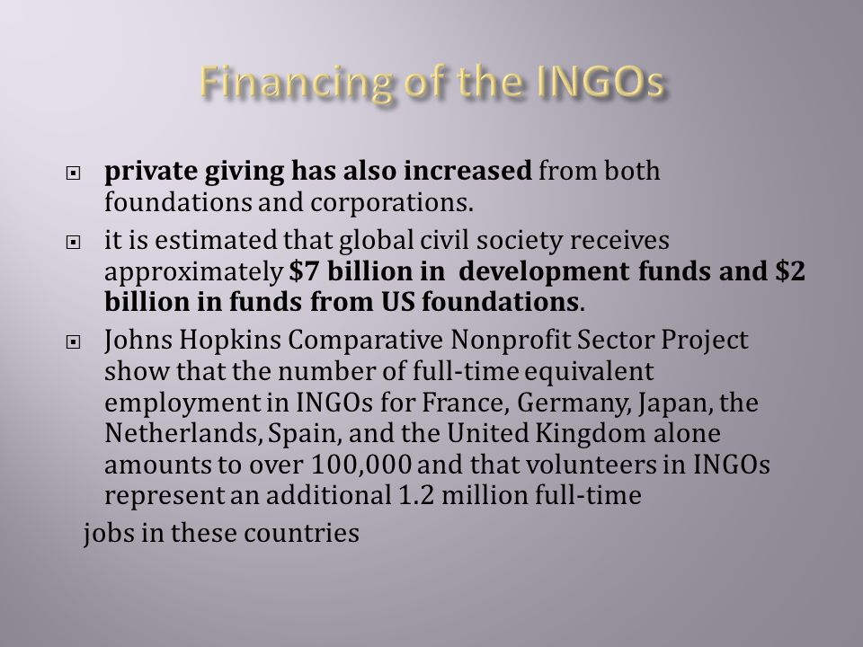  private giving has also increased from both foundations and corporations.