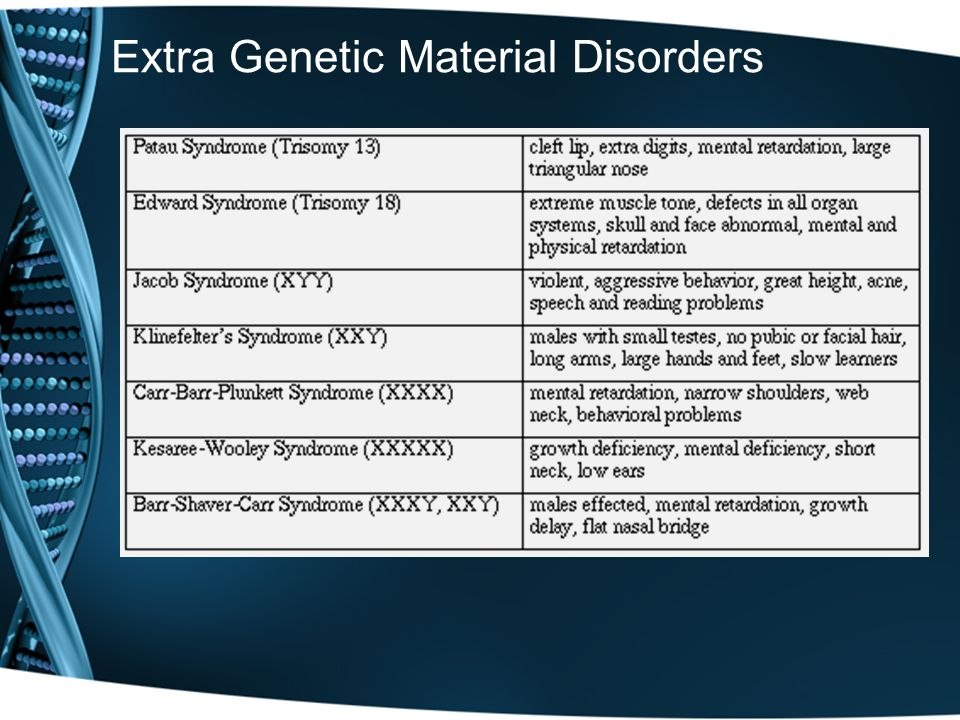 Extra Genetic Material Disorders