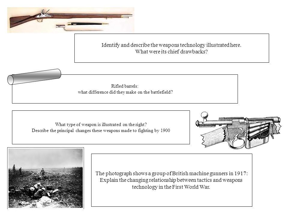 Identify and describe the weapons technology illustrated here.