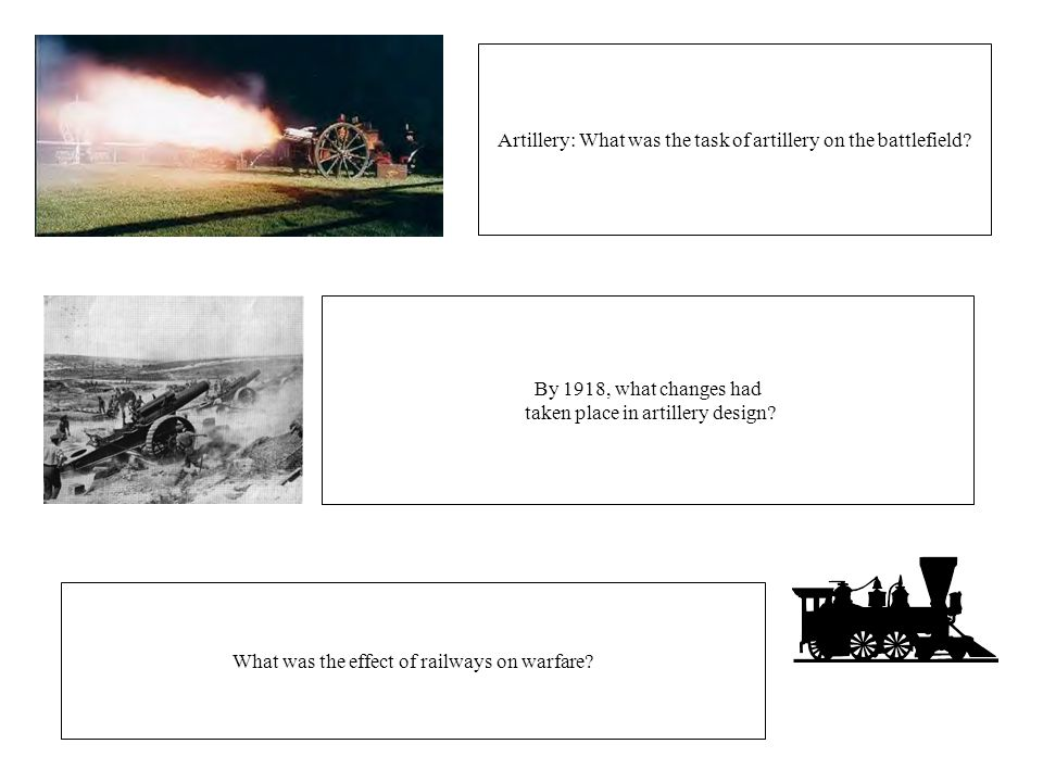 Artillery: What was the task of artillery on the battlefield.
