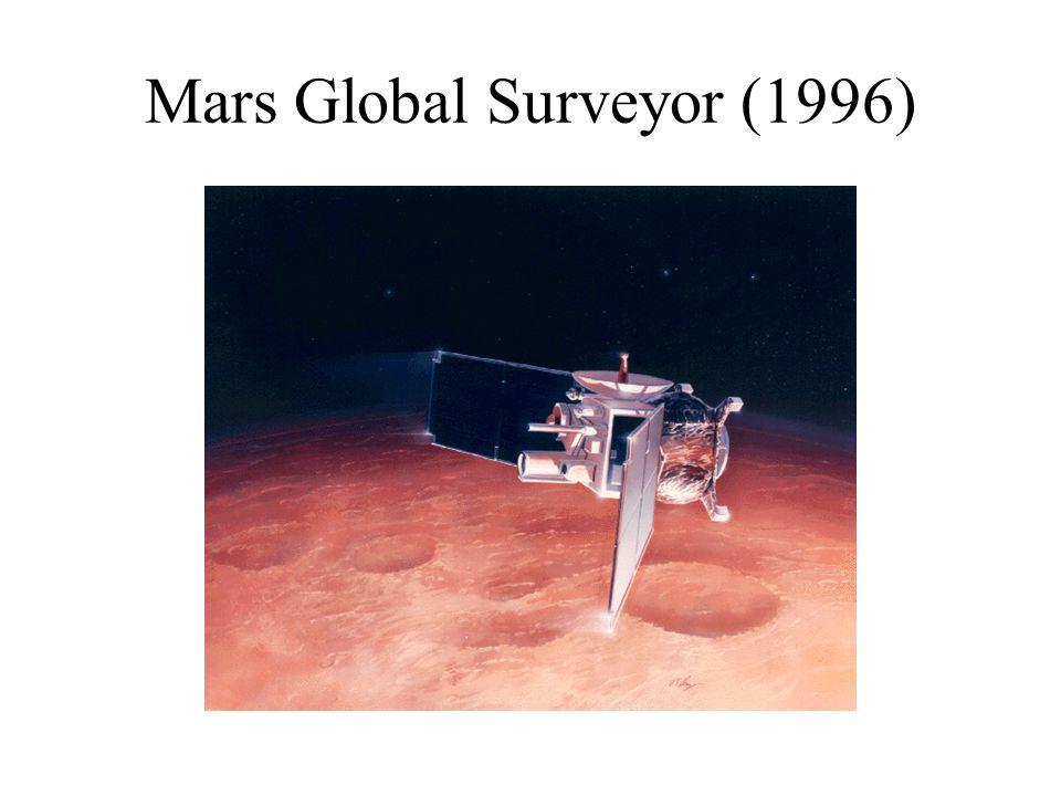 Mars Global Surveyor (1996)