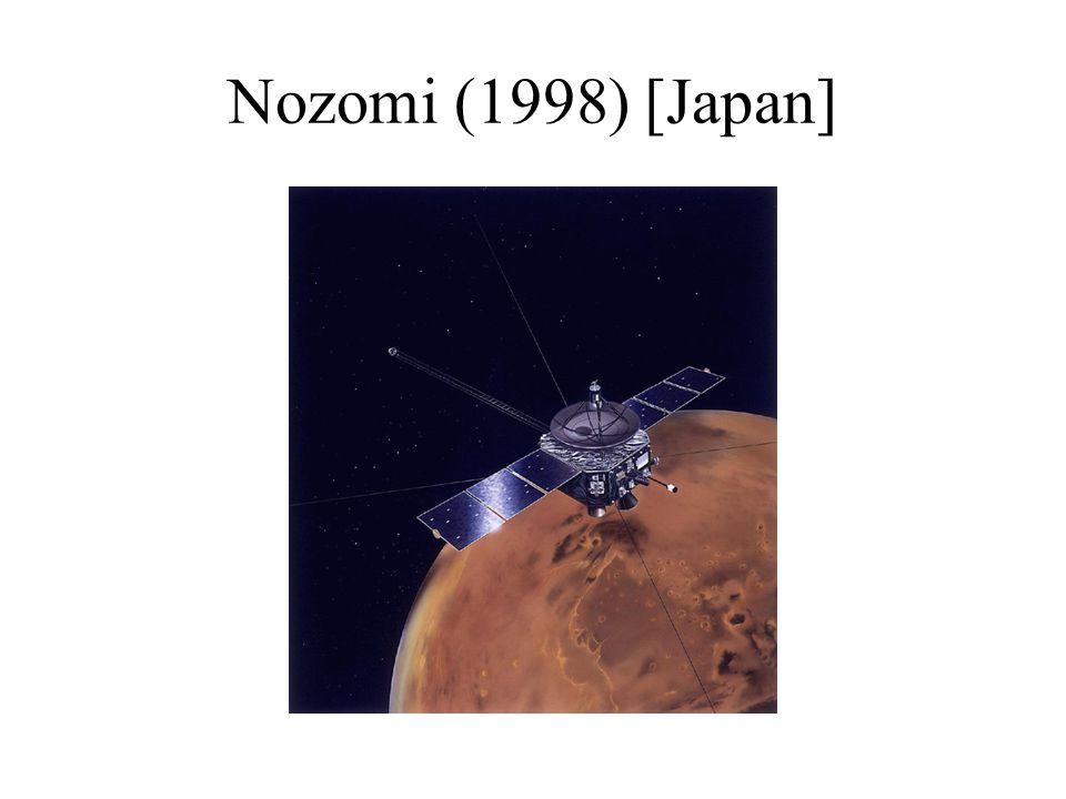Nozomi (1998) [Japan]