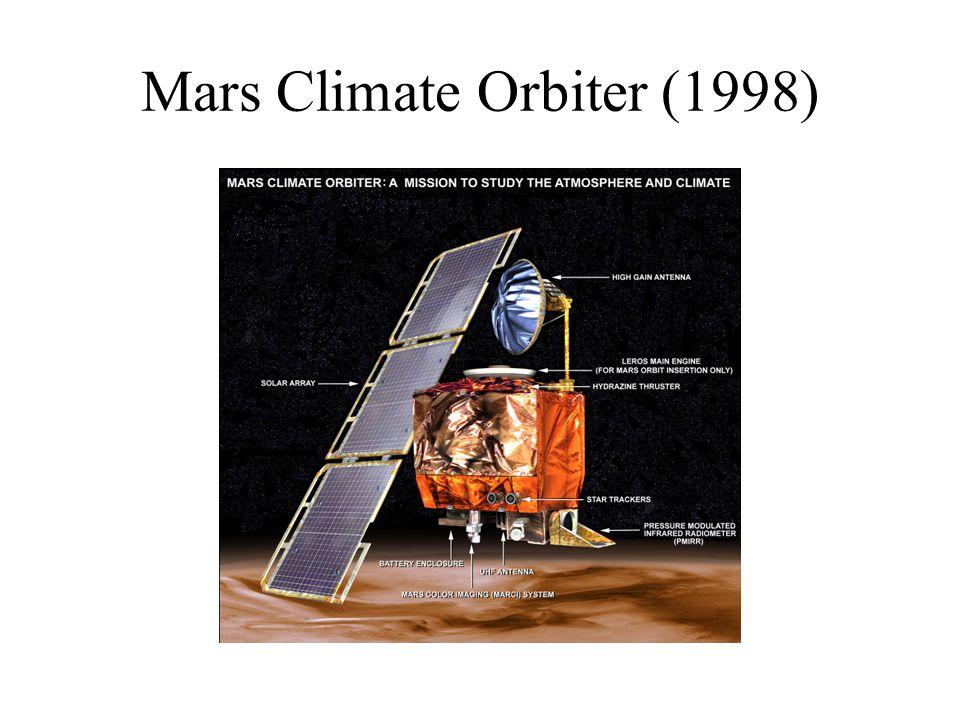 Mars Climate Orbiter (1998)