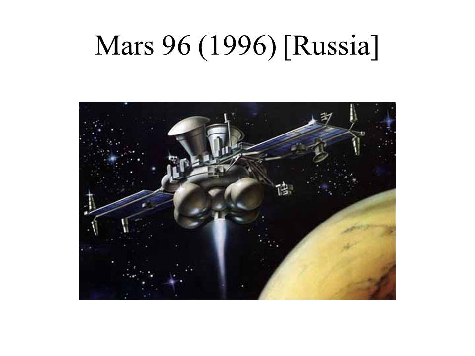 Mars 96 (1996) [Russia]