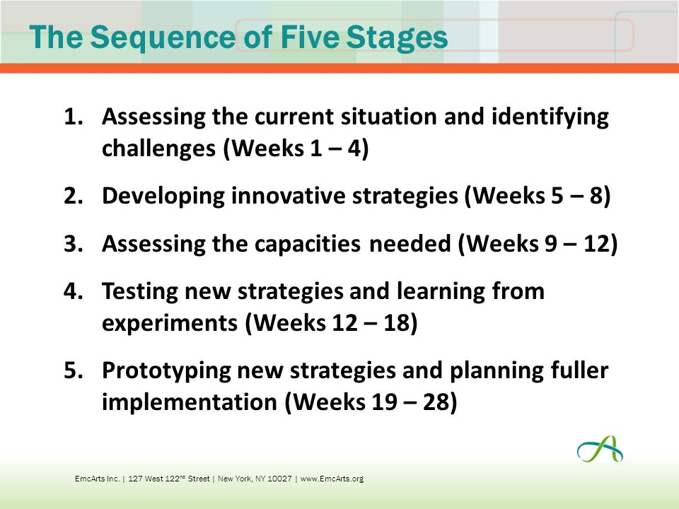 The Sequence of Five Stages 1.Assessing the current situation and identifying challenges (Weeks 1 – 4) 2.Developing innovative strategies (Weeks 5 – 8) 3.Assessing the capacities needed (Weeks 9 – 12) 4.Testing new strategies and learning from experiments (Weeks 12 – 18) 5.Prototyping new strategies and planning fuller implementation (Weeks 19 – 28) EmcArts Inc.