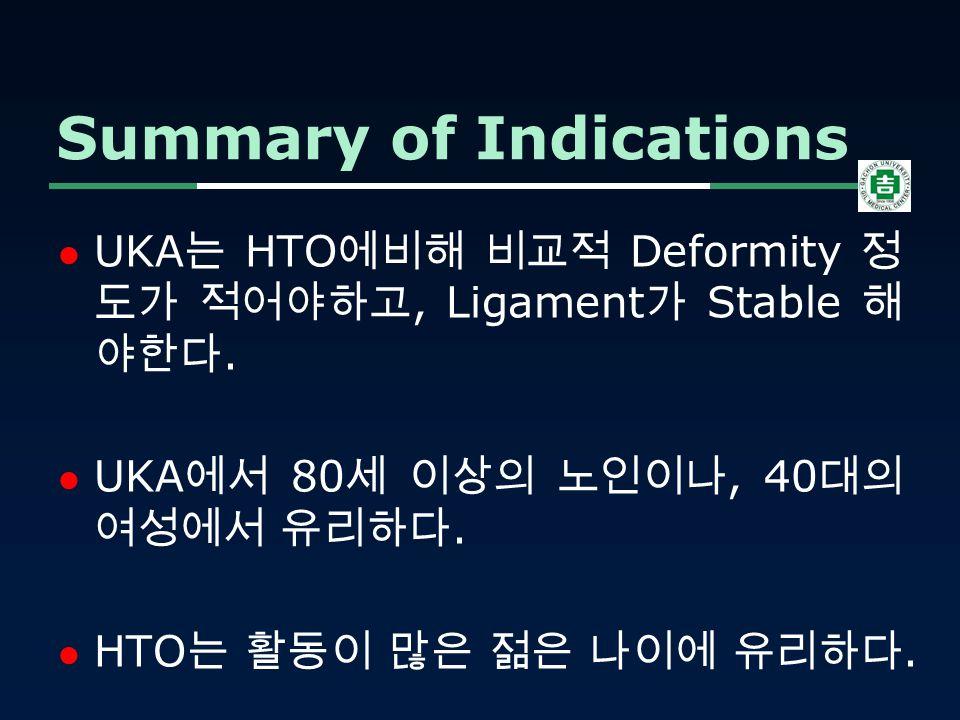 UKA 는 HTO 에비해 비교적 Deformity 정 도가 적어야하고, Ligament 가 Stable 해 야한다.