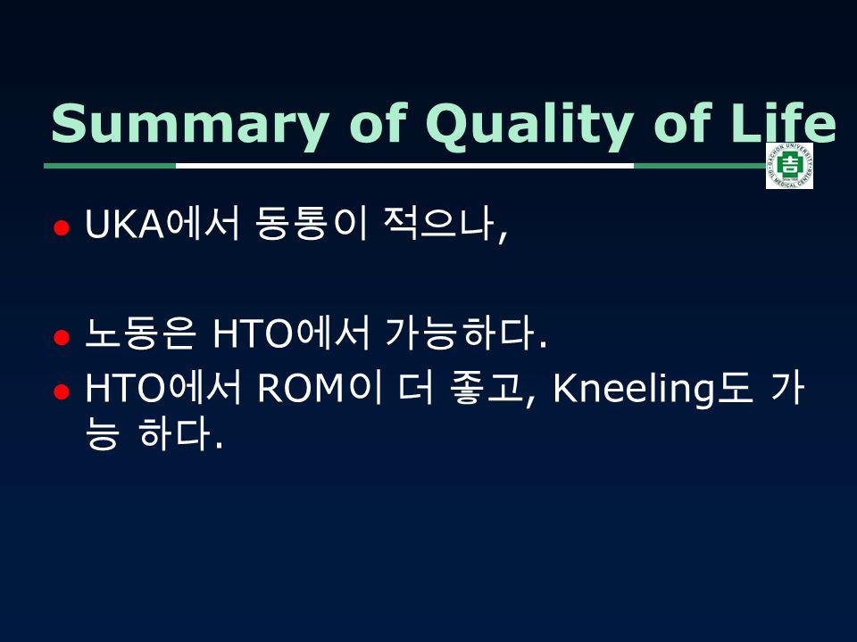 UKA 에서 동통이 적으나, 노동은 HTO 에서 가능하다. HTO 에서 ROM 이 더 좋고, Kneeling 도 가 능 하다. Summary of Quality of Life