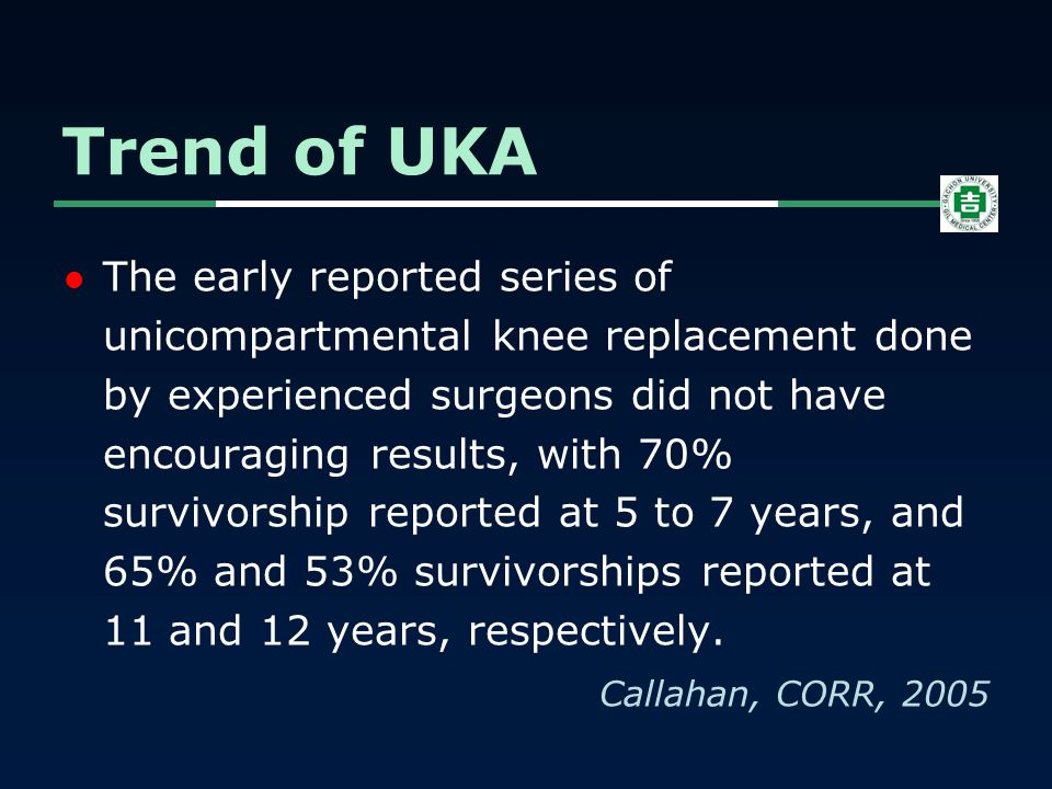 The early reported series of unicompartmental knee replacement done by experienced surgeons did not have encouraging results, with 70% survivorship reported at 5 to 7 years, and 65% and 53% survivorships reported at 11 and 12 years, respectively.
