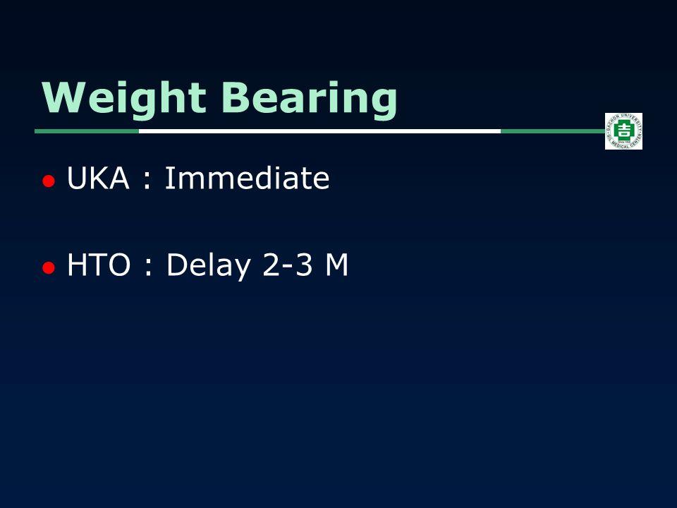 UKA : Immediate HTO : Delay 2-3 M Weight Bearing
