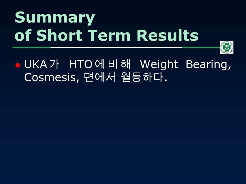 UKA 가 HTO 에비해 Weight Bearing, Cosmesis, 면에서 월등하다. Summary of Short Term Results