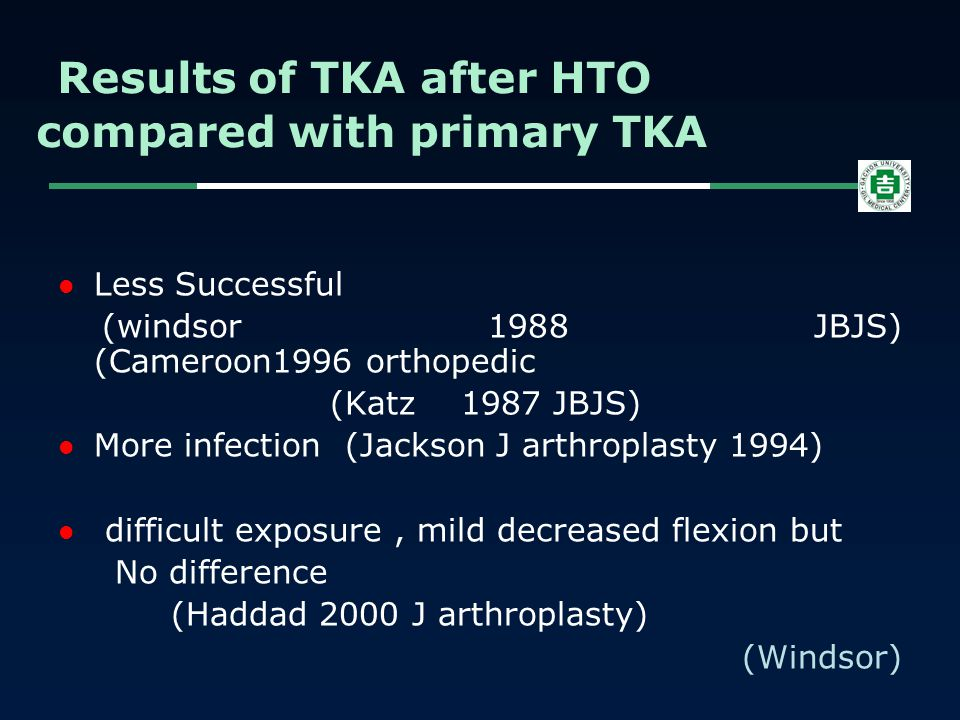 Less Successful (windsor 1988 JBJS) (Cameroon1996 orthopedic (Katz 1987 JBJS) More infection (Jackson J arthroplasty 1994) difficult exposure, mild decreased flexion but No difference (Haddad 2000 J arthroplasty) (Windsor) Results of TKA after HTO compared with primary TKA
