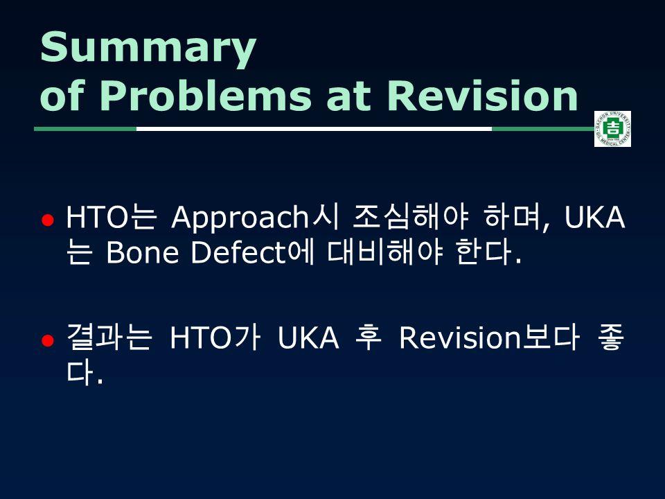 HTO 는 Approach 시 조심해야 하며, UKA 는 Bone Defect 에 대비해야 한다.