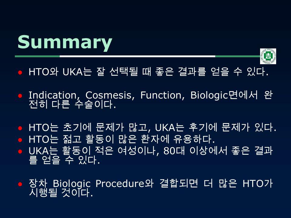 HTO 와 UKA 는 잘 선택될 때 좋은 결과를 얻을 수 있다. Indication, Cosmesis, Function, Biologic 면에서 완 전히 다른 수술이다.