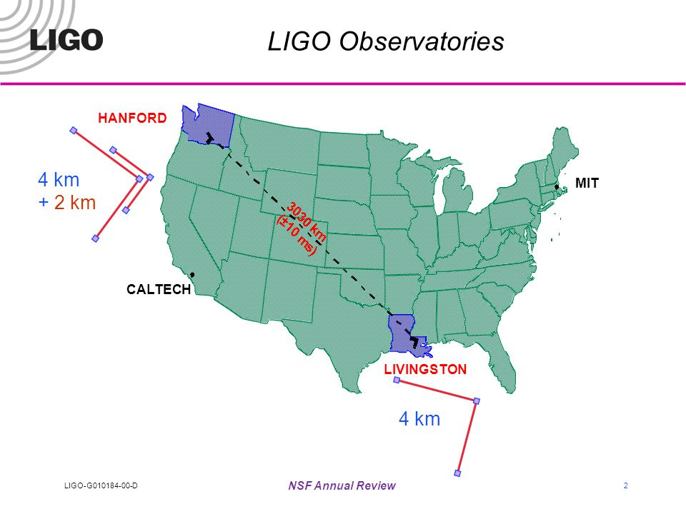 LIGO-G010184-00-D NSF Annual Review 2 LIGO Observatories 4 km + 2 km