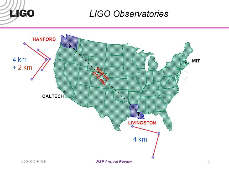 LIGO-G010184-00-D NSF Annual Review 33 Initial Detector Milestones