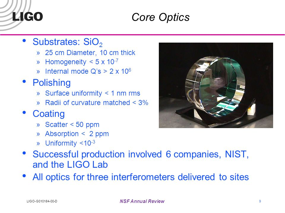 LIGO-G010184-00-D NSF Annual Review 10 Core Optics Suspension and Control Optics suspended as simple pendulums Local sensors/actuators for damping and control Problem with local sensor sensitivity to laser light
