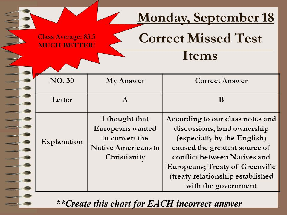 Correct Missed Test Items Monday, September 18 Class Average: 83.5 MUCH BETTER! NO. 30My AnswerCorrect Answer LetterAB Explanation I thought that Euro