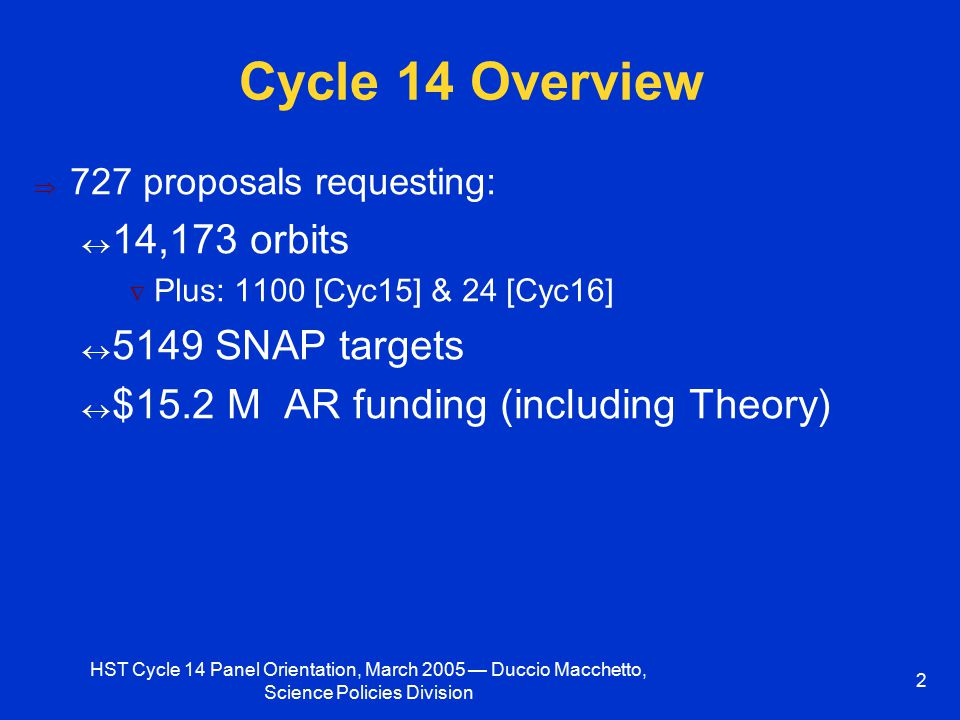 HST Cycle 14 Panel Orientation, March 2005 — Duccio Macchetto, Science Policies Division 2 Cycle 14 Overview  727 proposals requesting:  14,173 orbits  Plus: 1100 [Cyc15] & 24 [Cyc16]  5149 SNAP targets  $15.2 M AR funding (including Theory)