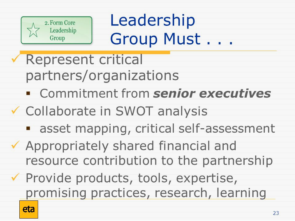 23 Leadership Group Must... Represent critical partners/organizations  Commitment from senior executives Collaborate in SWOT analysis  asset mapping