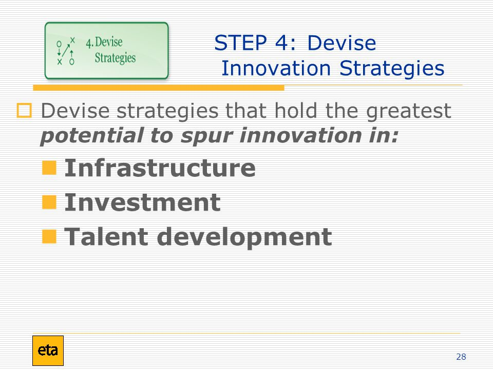 28 STEP 4: Devise Innovation Strategies  Devise strategies that hold the greatest potential to spur innovation in: Infrastructure Investment Talent development