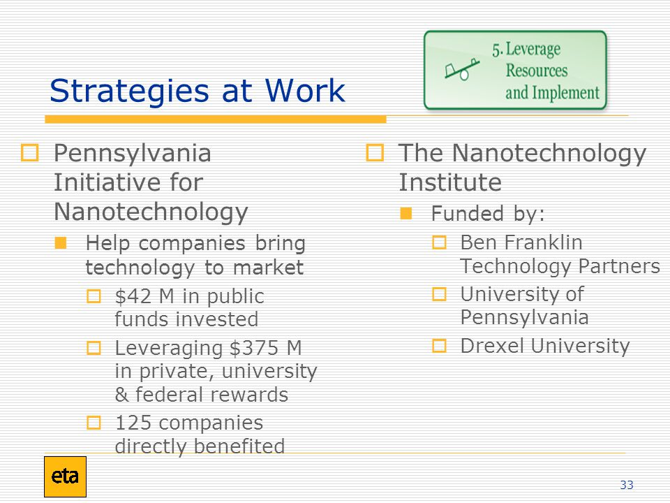 33 Strategies at Work  The Nanotechnology Institute Funded by:  Ben Franklin Technology Partners  University of Pennsylvania  Drexel University  Pennsylvania Initiative for Nanotechnology Help companies bring technology to market  $42 M in public funds invested  Leveraging $375 M in private, university & federal rewards  125 companies directly benefited