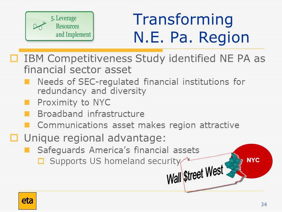 34 Transforming N.E. Pa.