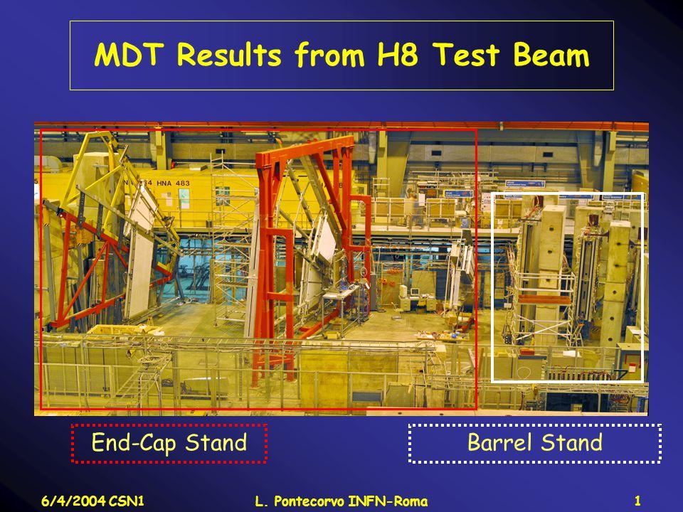 6/4/2004 CSN1L. Pontecorvo INFN-Roma1 MDT Results from H8 Test Beam End-Cap StandBarrel Stand
