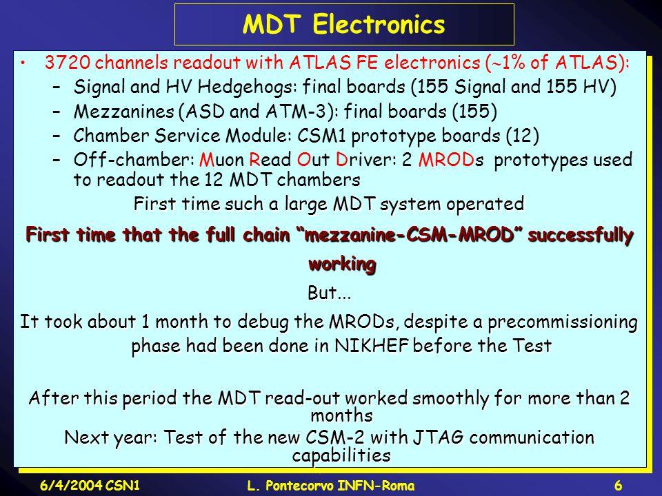 6/4/2004 CSN1L. Pontecorvo INFN-Roma6 MDT Electronics 3720 channels readout with ATLAS FE electronics (  1% of ATLAS): –Signal and HV Hedgehogs: fina