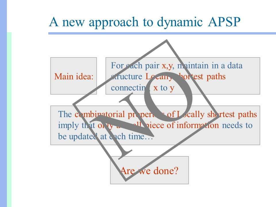 A new approach to dynamic APSP Are we done.