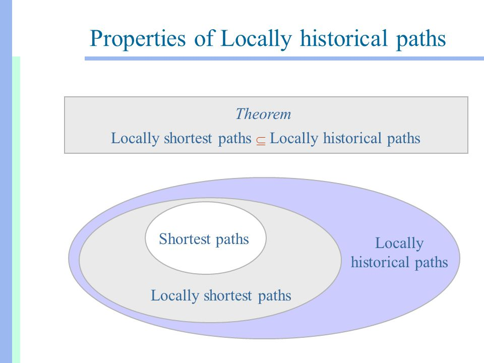 Locally historical paths Properties of Locally historical paths Theorem Locally shortest paths  Locally historical paths Locally shortest paths Shortest paths