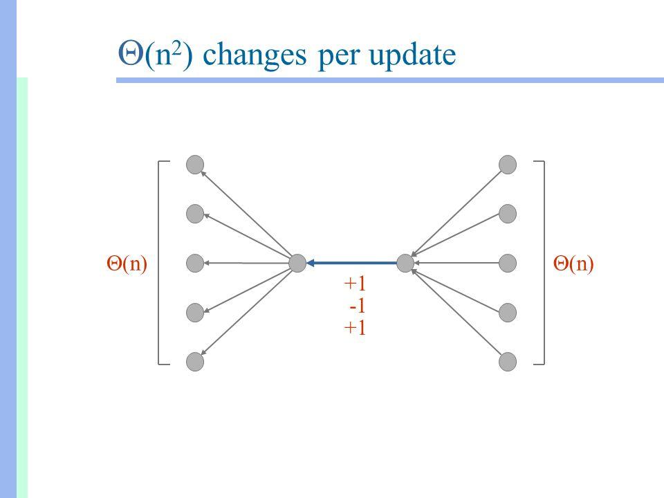  (n 2 ) changes per update  (n) +1 +1