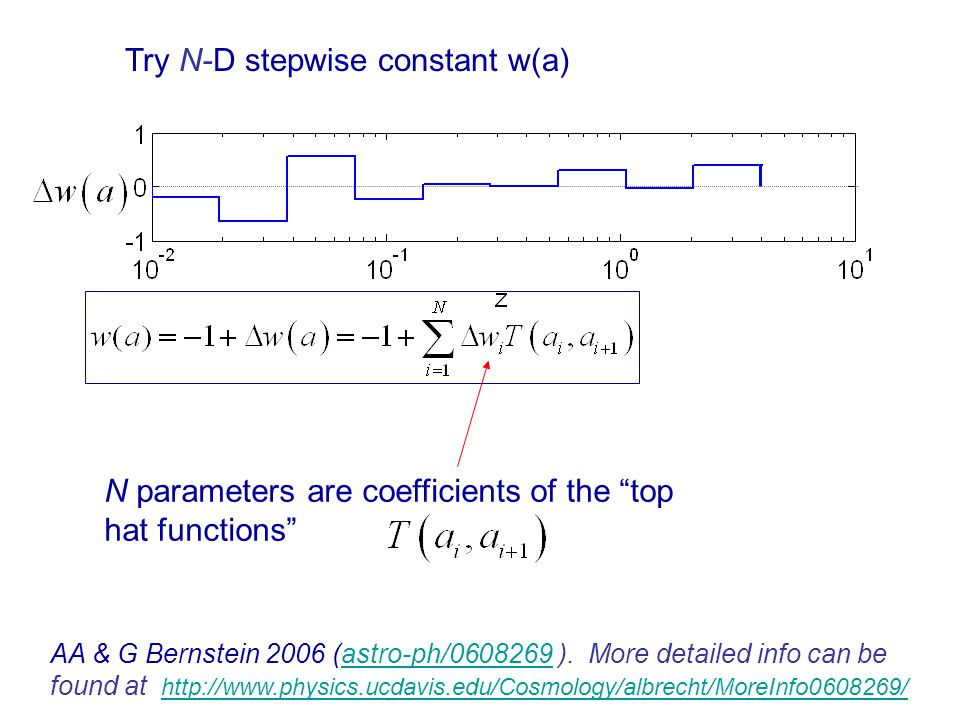 Try N-D stepwise constant w(a) AA & G Bernstein 2006 (astro-ph/0608269 ). More detailed info can be found at http://www.physics.ucdavis.edu/Cosmology/