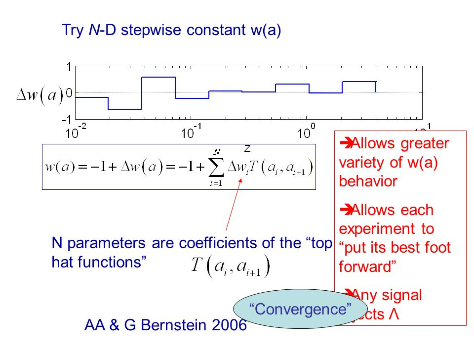 Try N-D stepwise constant w(a) AA & G Bernstein 2006 N parameters are coefficients of the top hat functions  Allows greater variety of w(a) behavior  Allows each experiment to put its best foot forward  Any signal rejects Λ Convergence