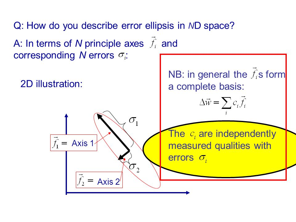 2D illustration: Axis 1 Axis 2 NB: in general the s form a complete basis: The are independently measured qualities with errors Q: How do you describe error ellipsis in N D space.