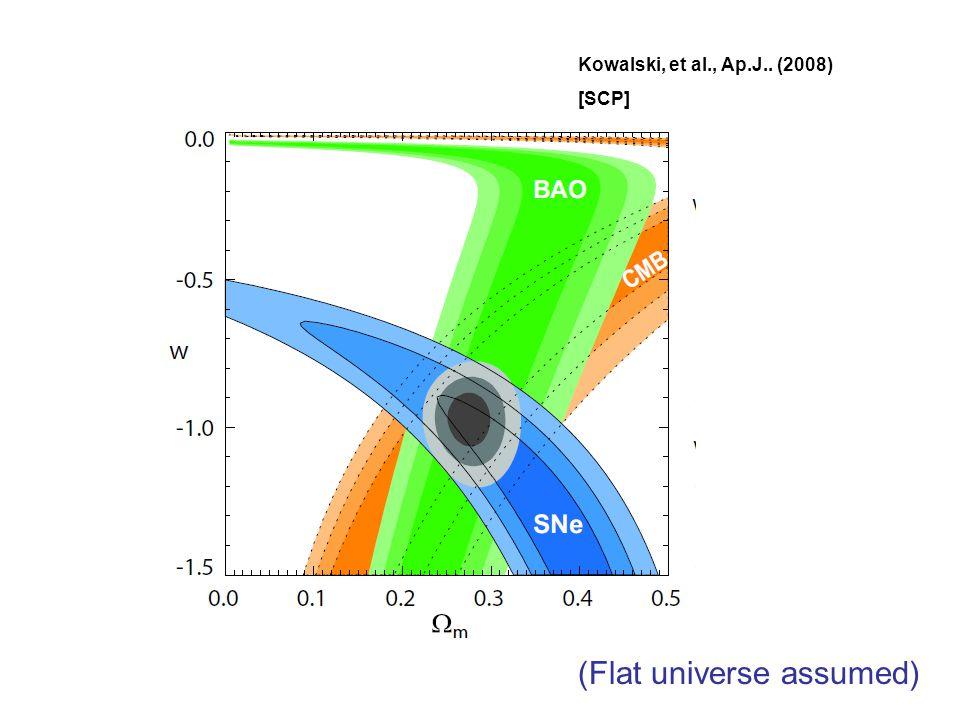 Kowalski, et al., Ap.J.. (2008) [SCP] (Flat universe assumed)