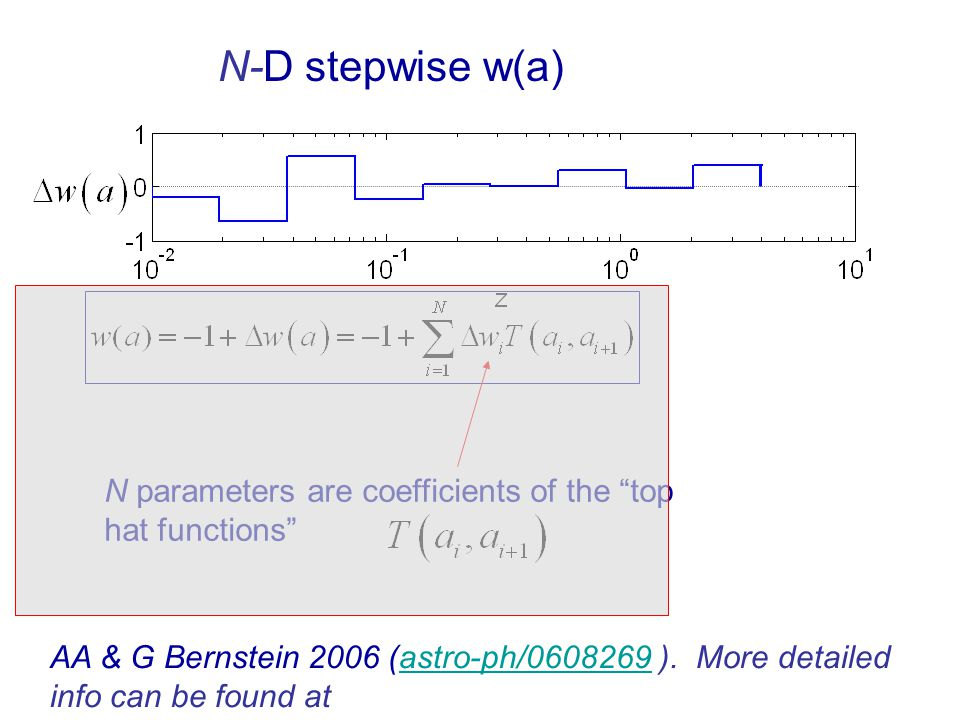N-D stepwise w(a) AA & G Bernstein 2006 (astro-ph/0608269 ). More detailed info can be found at http://www.physics.ucdavis.edu/Cosmology/albrecht/More