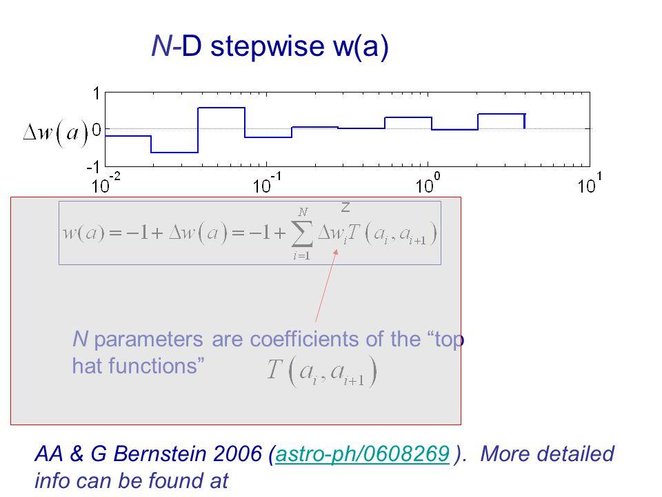 N-D stepwise w(a) AA & G Bernstein 2006 (astro-ph/0608269 ).