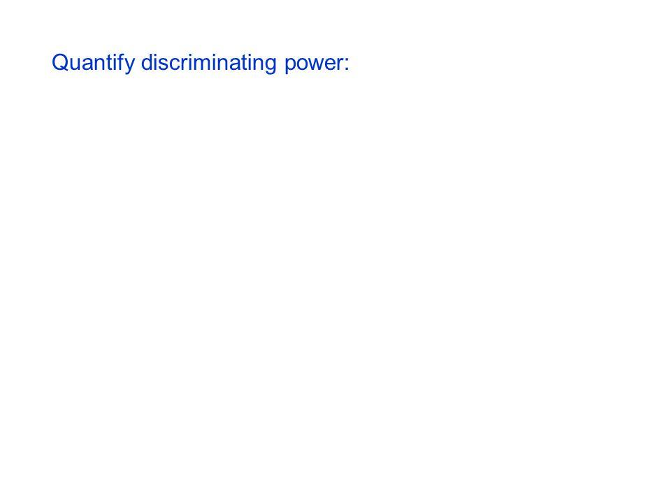 Quantify discriminating power: